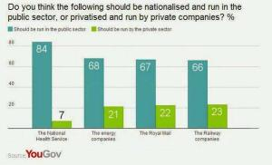 Public support renationalisation